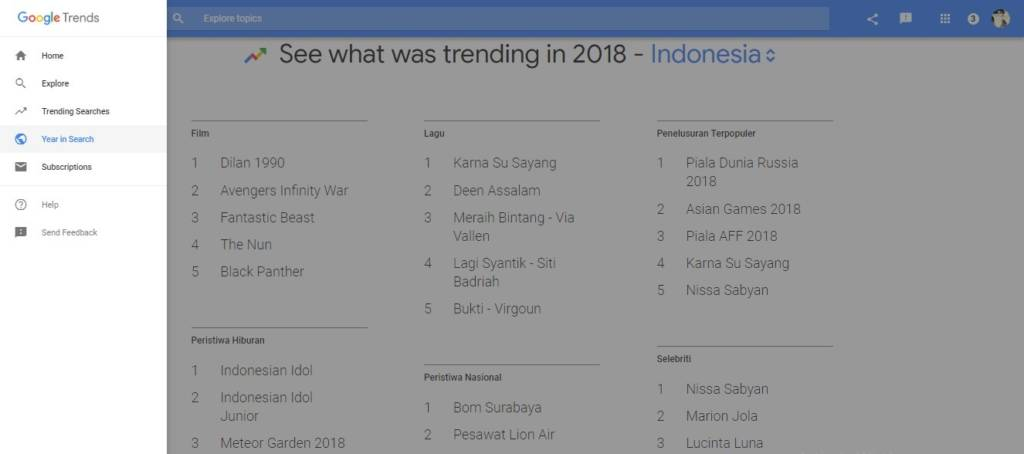 Google Trends years in search